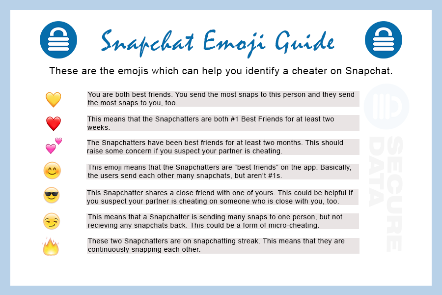 Quick Tips To See if Your Partner is a Snapchat Cheater